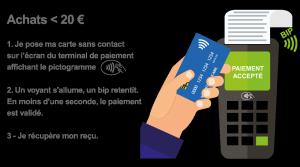 paiement sans contact par carte bancaire moins de 20 euros