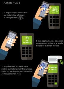 paiement sans contact par mobile plus de 20 euros